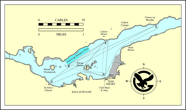 Loch Leven Course Chart